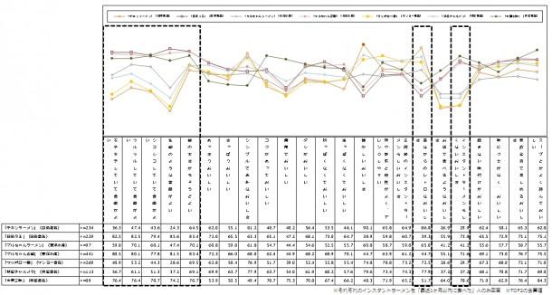 印象(Line Graph)