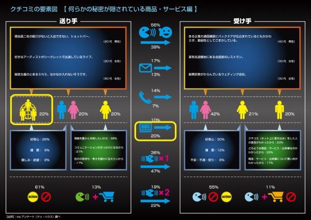 infographics5-03