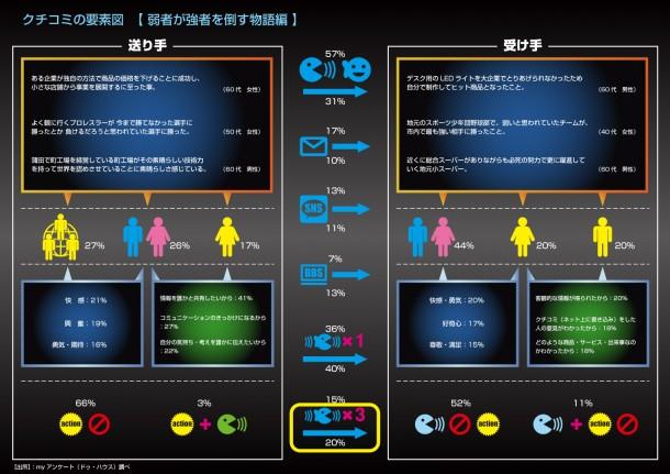 infographics6-03