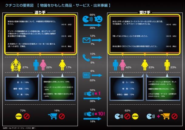 infographics7-01