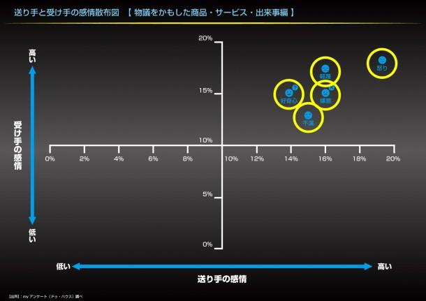 infographics7-02