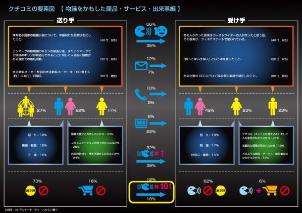 infographics7-03