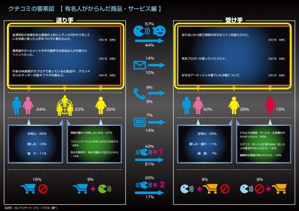 infographics8-01