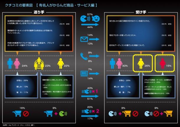infographics8-03