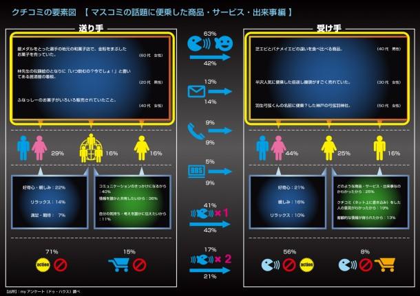infographics9-01