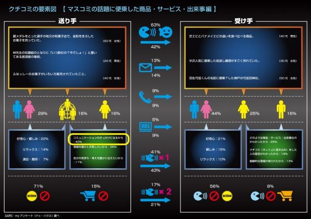 infographics9-03