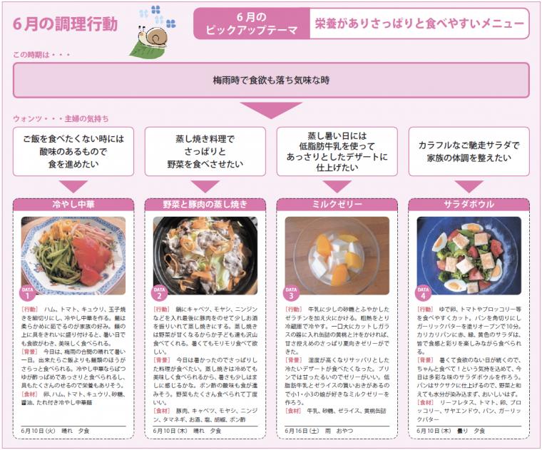 事実新聞59号_6月の調理行動