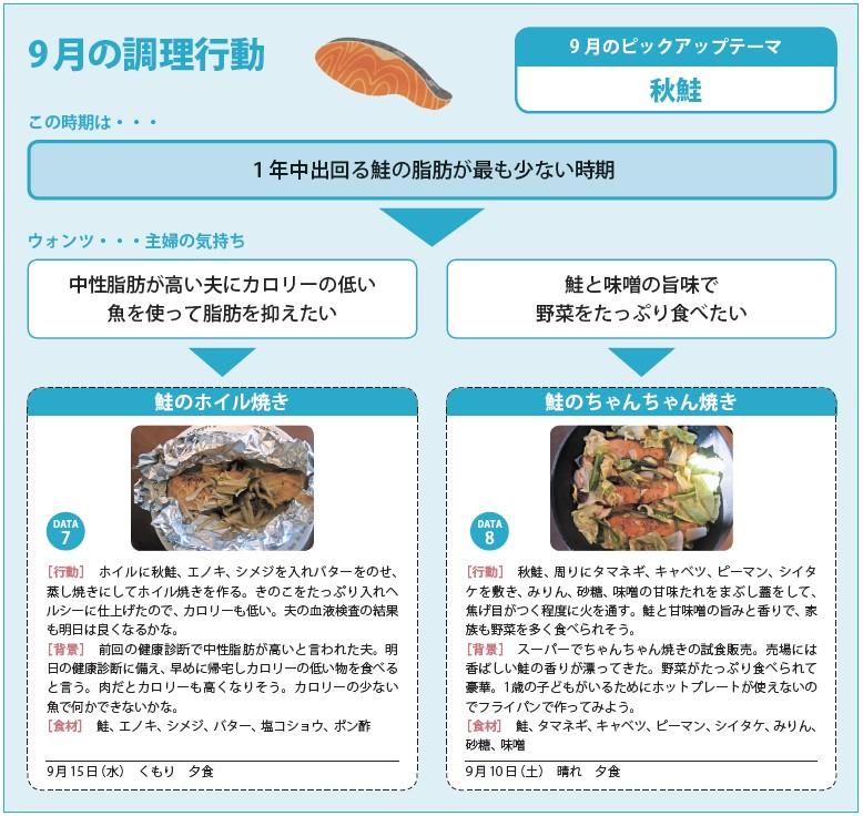 事実新聞60号_9月の食卓