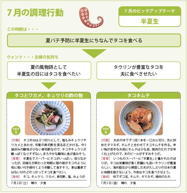 事実新聞60号_7月の食卓