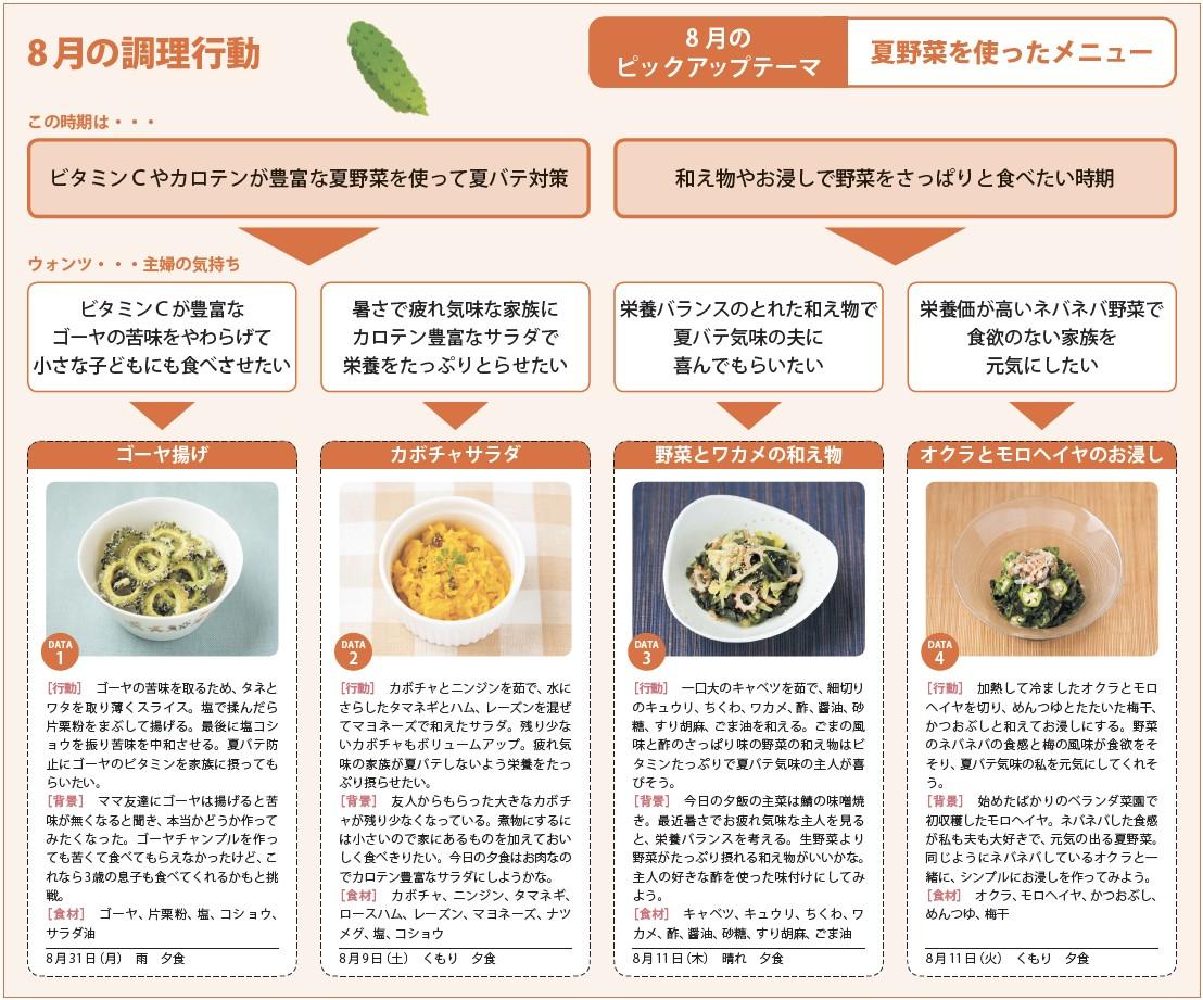 事実新聞60号_8月の食卓