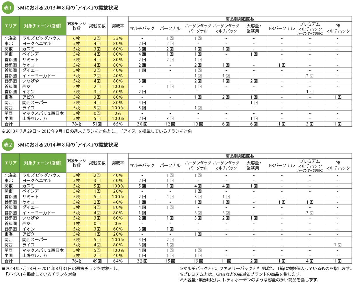 事実新聞60号_チラシ
