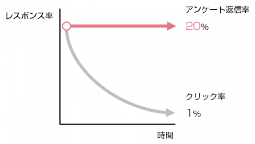 r_レスポンスカーブ.jpg