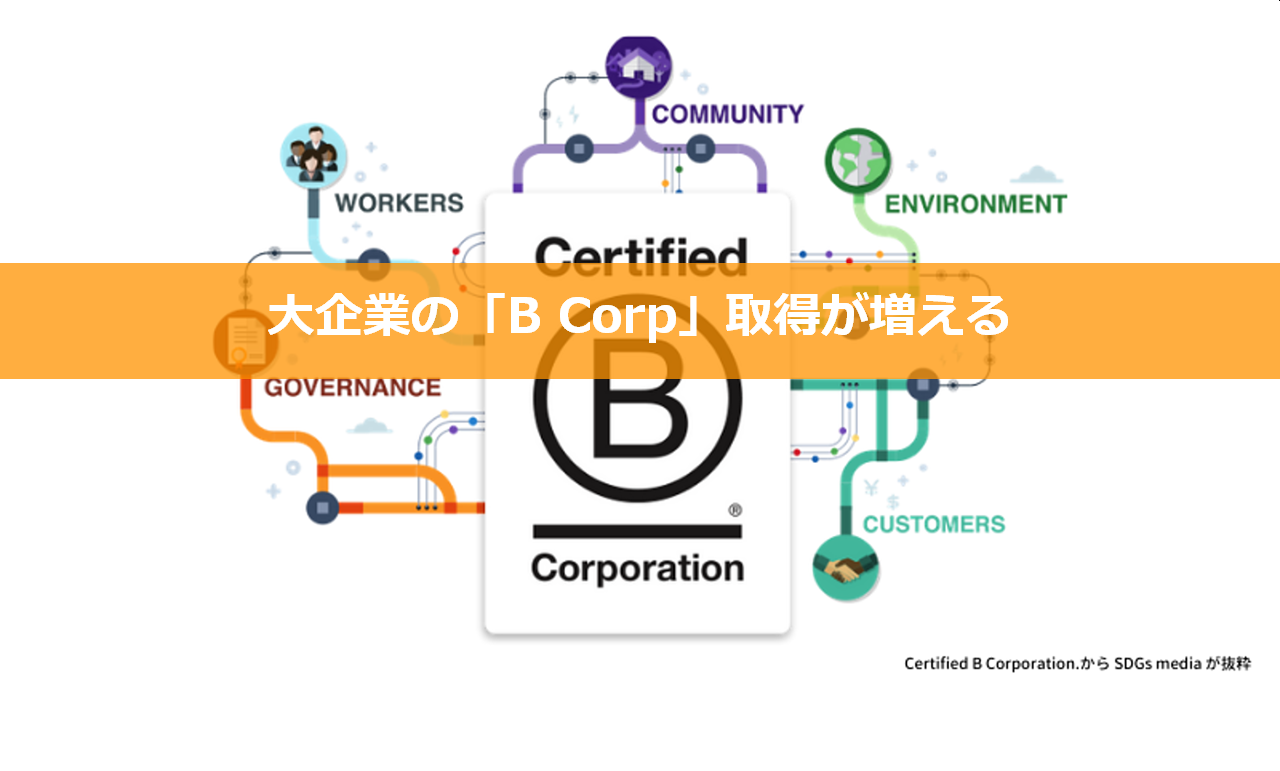 大企業の「B Corp」取得が増える