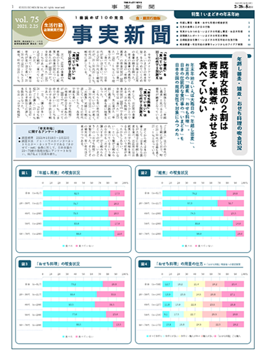 事実新聞 75号 2021年2月