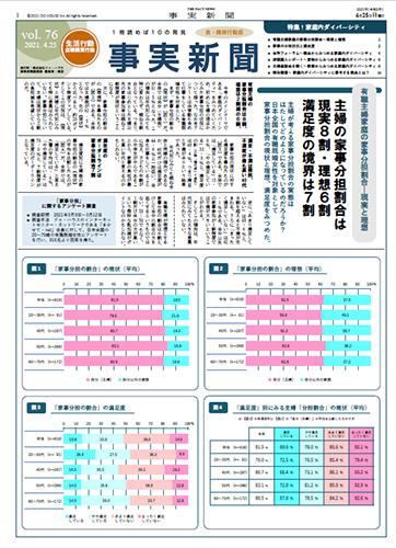 事実新聞 76号(2021年4月)1面
